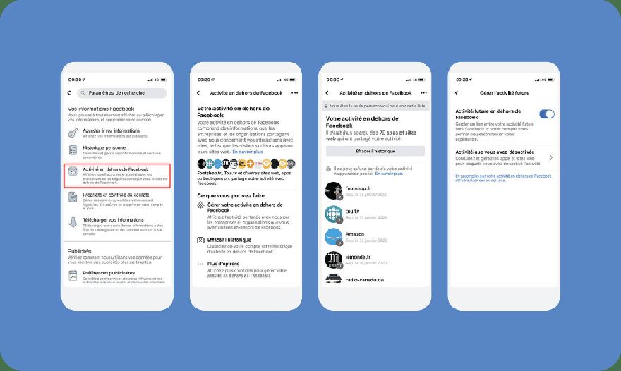 Mise à jour Facebook Ads 2021